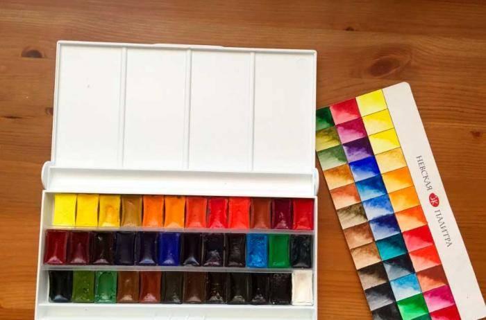 Какую выбрать палитру для живописи маслом?