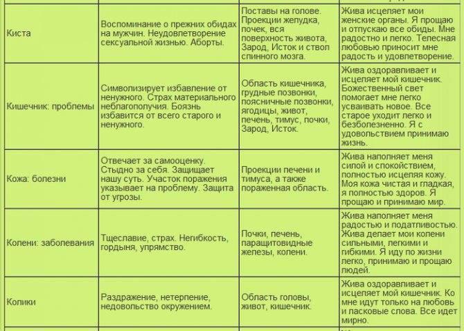 Отравление ртутью: признаки и последствия   энтеросгель