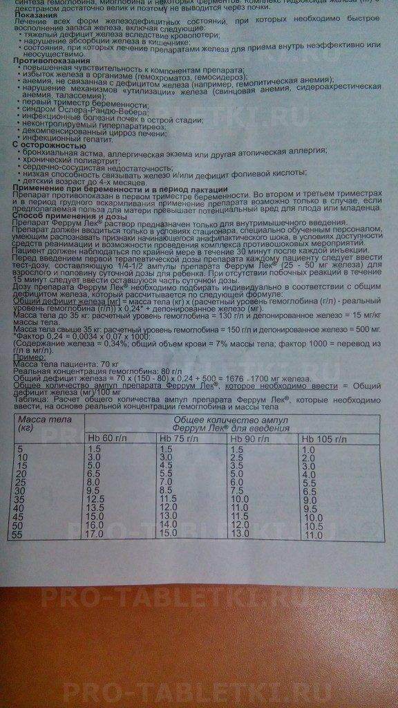 Ампулы, сироп и таблетки феррум лек: инструкция по применению, цена, отзывы при беременности, аналоги - medside.ru