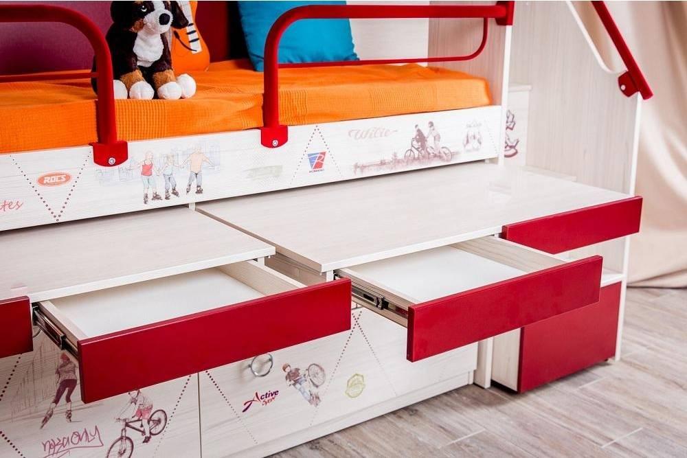 Выдвижная кровать для двоих детей: устройство и правила выбора