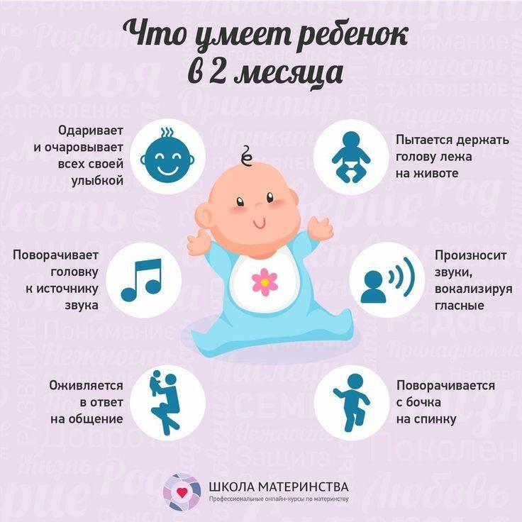 Новорожденный ребенок в первый месяц - особенности ухода, кормление, купание, развитие, игры, вопросы и ответы