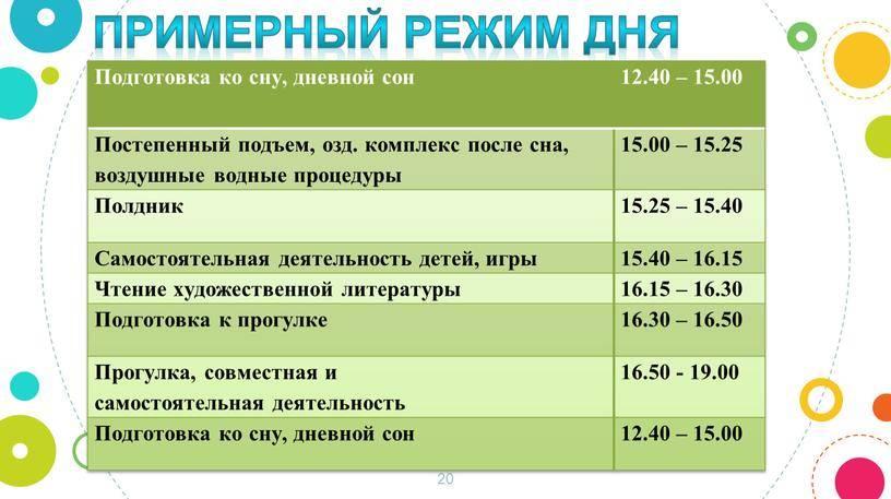 Режим дня ребенка в 8 месяцев + таблица по часам |