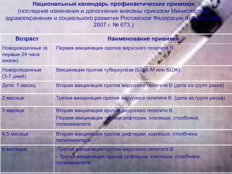 Прививка от столбняка : инструкция по применению | компетентно о здоровье на ilive