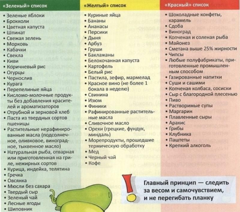 Какие фрукты можно есть при грудном вскармливании?