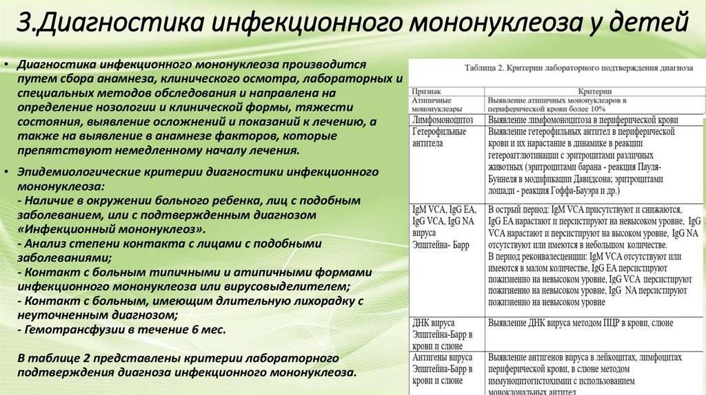 Доктор Комаровский о симптомах и лечении мононуклеоза у детей