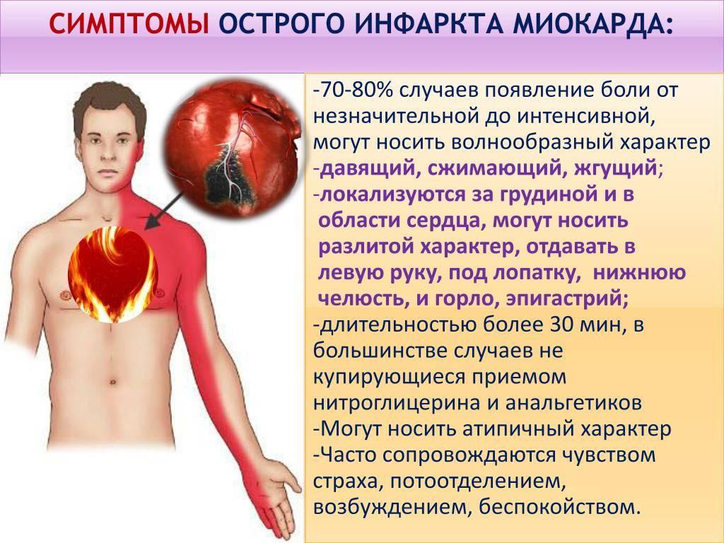 Боль в грудной клетке (в сердце, в груди)