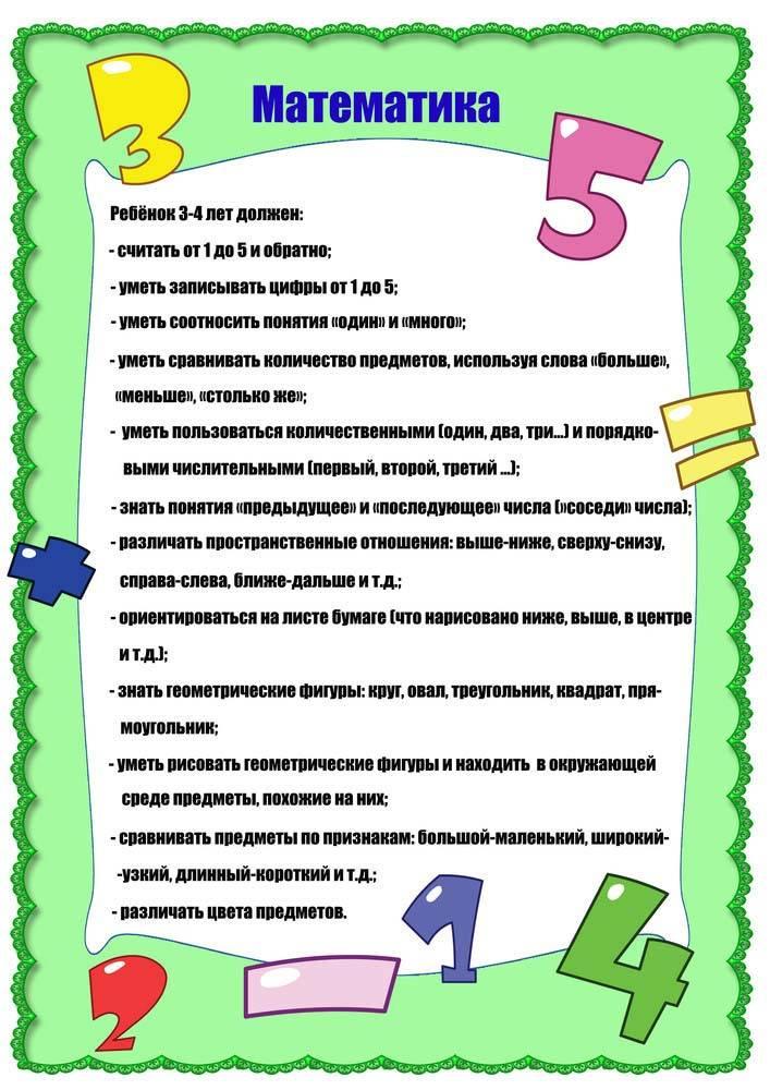 Что должен уметь ребенок в 1 год. полное описание всех двигательных и речевых навыков при нормальном развитии ребенка в 1 год.