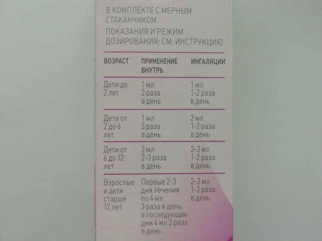 Ингаляции с амбробене для детей: сколько дней можно делать ингаляции, дозировка
