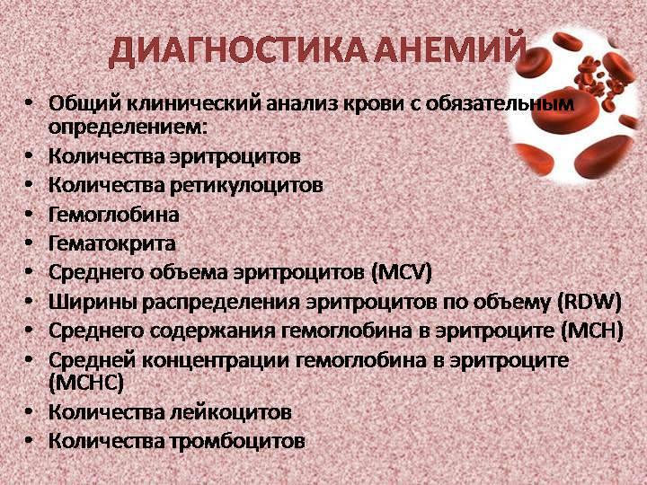 Уровень гемоглобина при онкологических заболеваниях