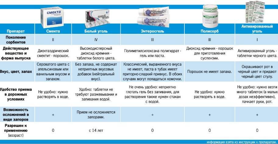 Полифепан: инструкция по применению, отзывы, аналоги | компетентно о здоровье на ilive