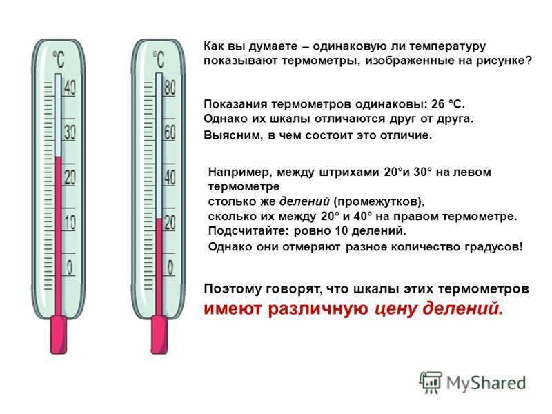 Как новорожденному ребенку померить температуру
