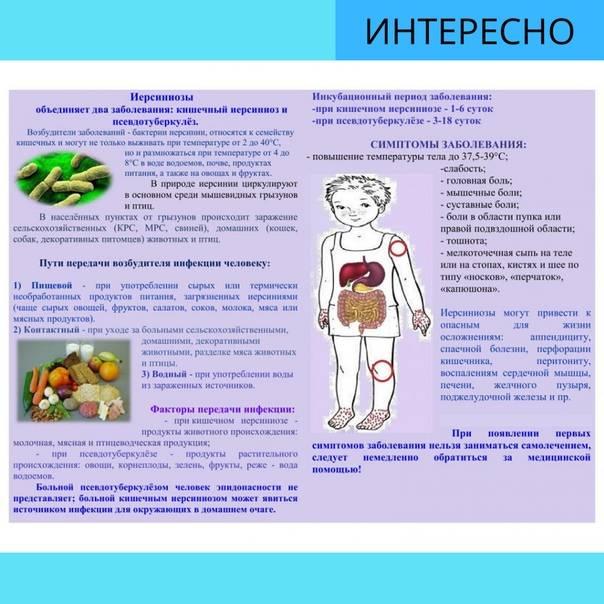 Кишешная инфекция у детей