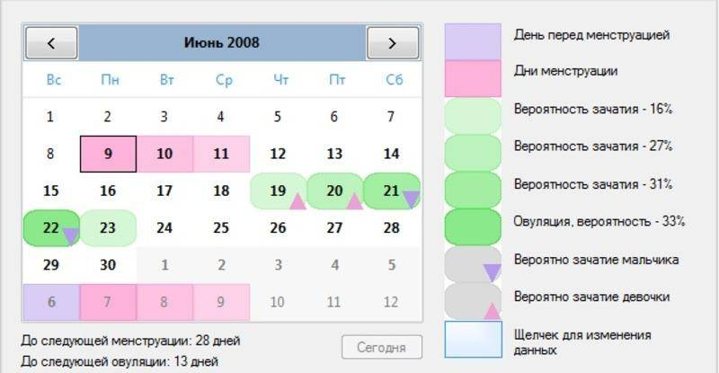 Рассчитать календарь зачатия ребенка