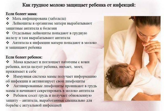 Интимная гигиена после родов