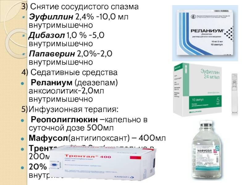 Эуфиллин при беременности | аборт в спб