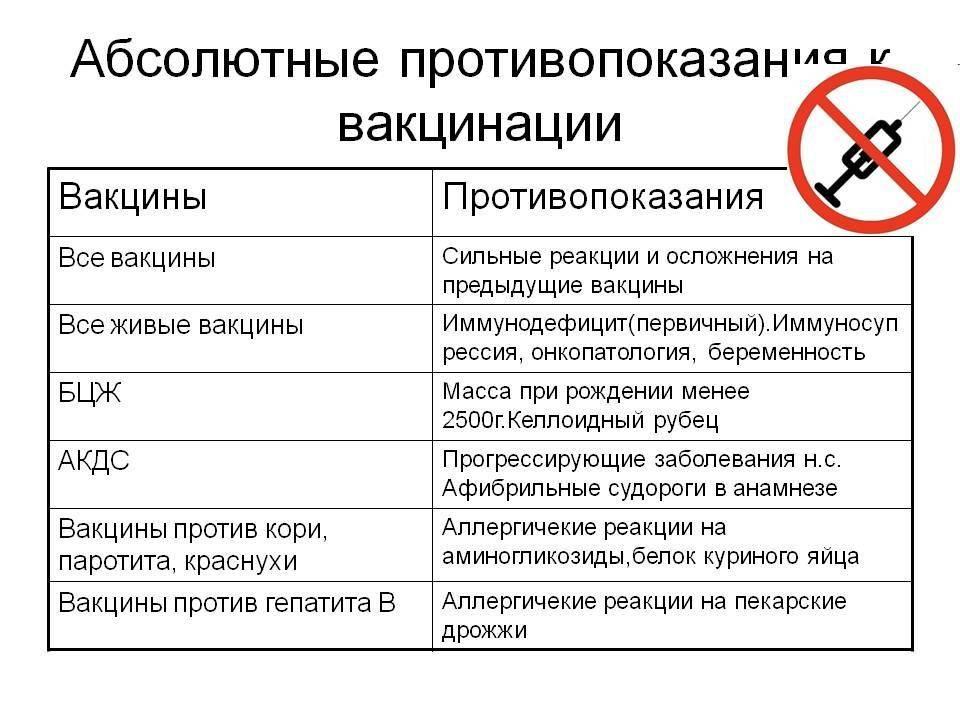 Вакцина «эувакс b» в москве - прививка от гепатита в - цена, описание вакцины