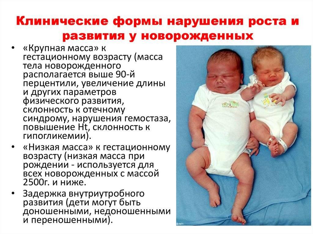 Акушерские аспекты чрезмерного увеличения массы тела при беременности