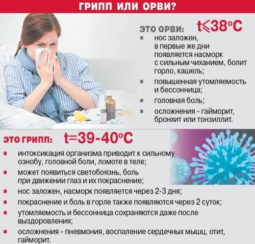 Увеличенные миндалины без температуры - о чем говорит симптом?