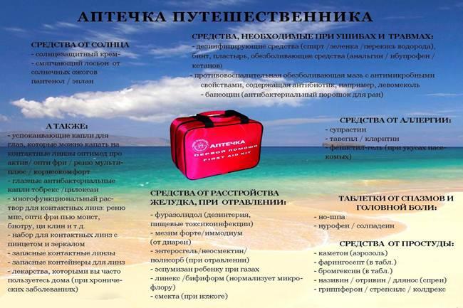 Аптечка для ребенка на море: полезный список лекарств для путешествий с детьми