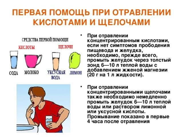 Когда можно давать колбасу ребенку: с какого возраста, готовим в домашних условиях, симптомы отравления