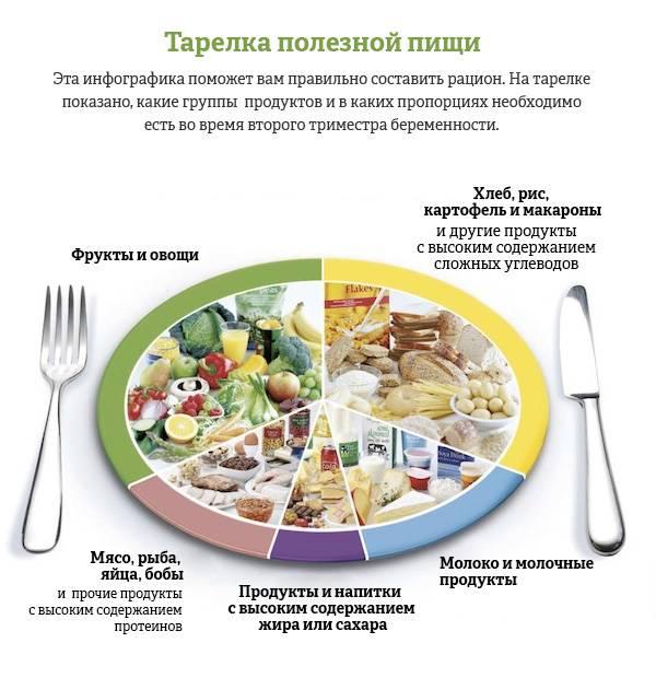 Питание в третьем триместре