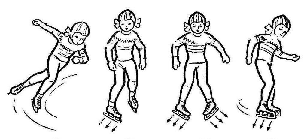 Когда и как ставить ребенка на коньки? - спорт для детей