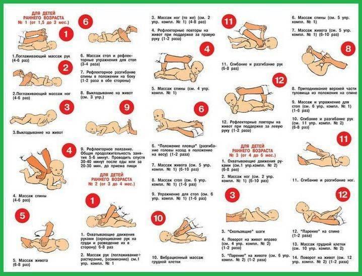 Динамическая гимнастика для малышей: советы педиатров