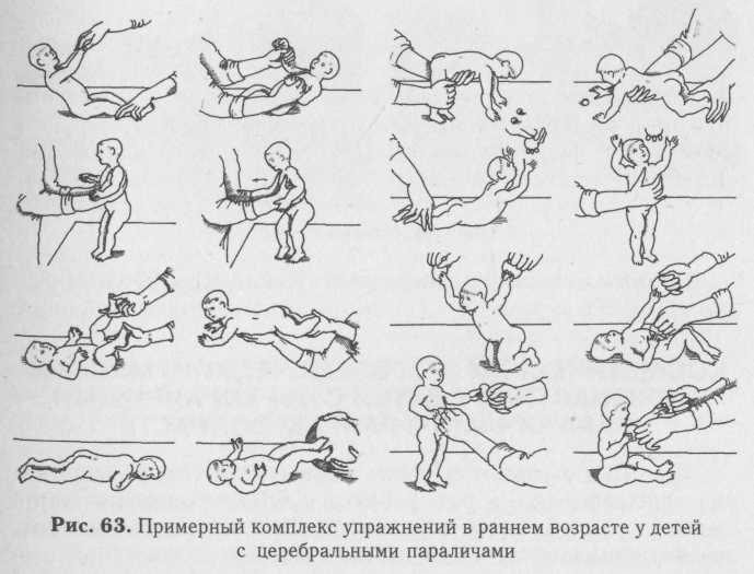 Веселая гимнастика для детей 3-4 лет