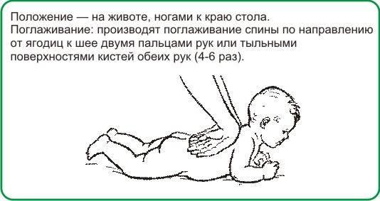 Когда ребенок начинает держать головку и почему он плохо это делает в 3 месяца: как разобраться и помочь