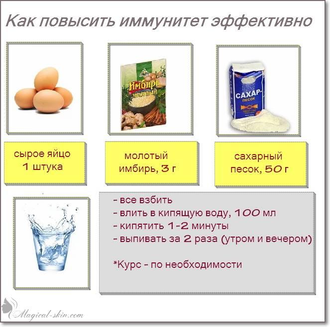 Продукты, повышающие иммунитет | компетентно о здоровье на ilive