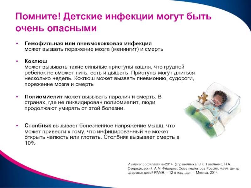 Вакцина против гемофильной инфекции