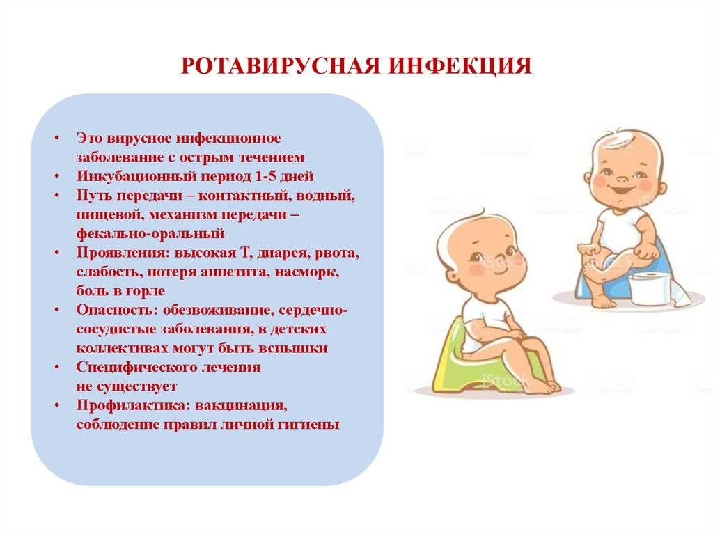 ᐈ ротавирус: симптомы, лечение ~【киев】