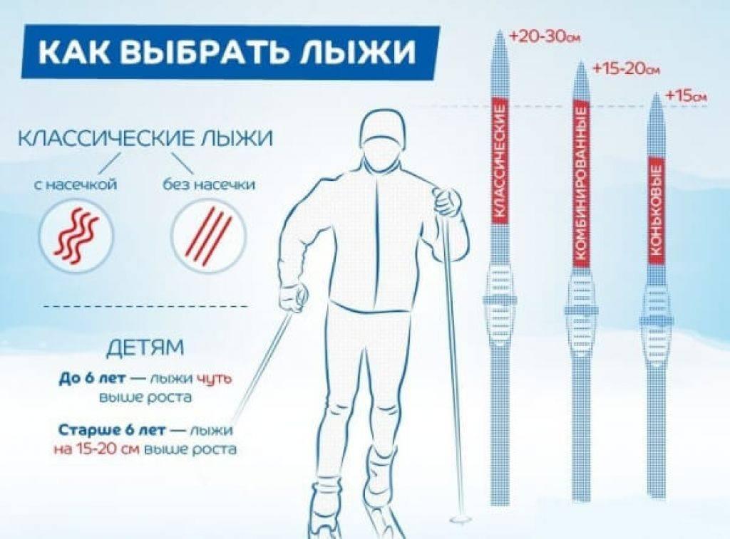 Как правильно выбрать лыжи ребенку? | думочка