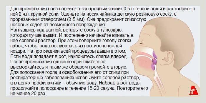 У грудничка слизь в носу и забита носоглотка – используем спрей для носа