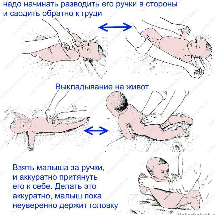 Как научить грудничка переворачиваться с живота на спину?