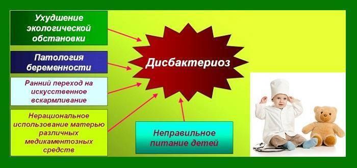 Гипертонус мышц у грудничка