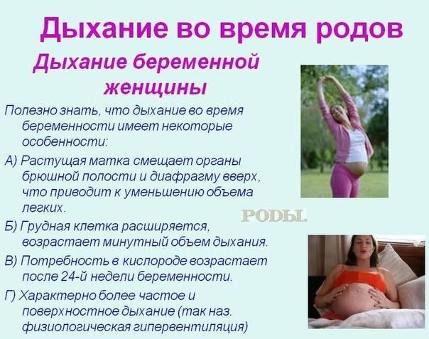 Как правильно дышать чтобы родить быстро — правила и рекомендации