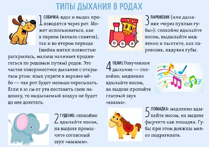 Как вести себя в родах: 13 важных «нельзя»