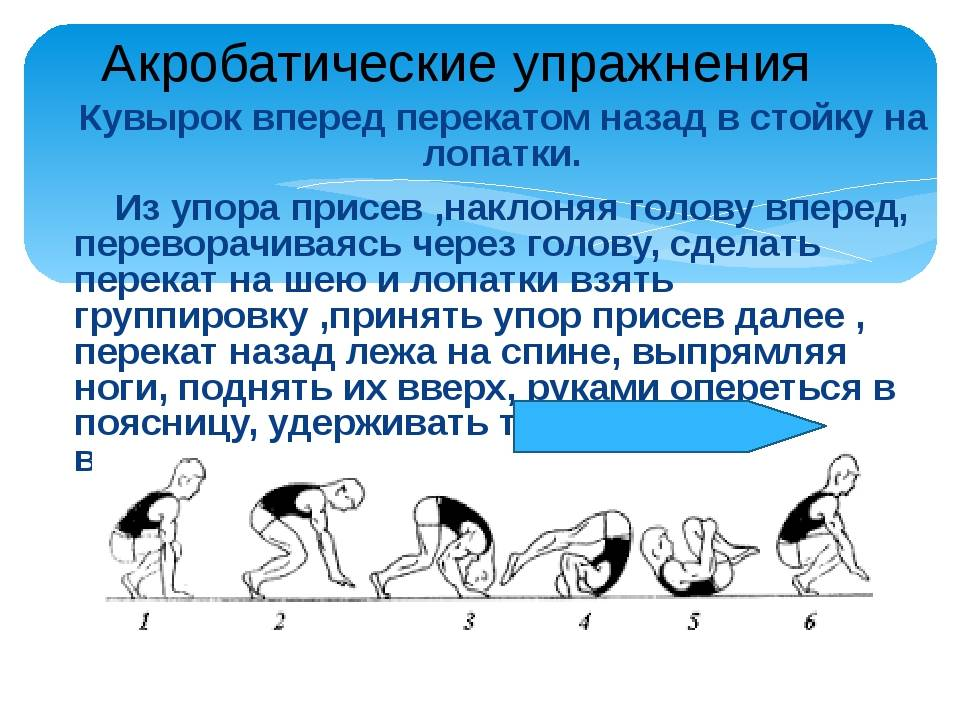 ✅ правильный кувырок. техника выполнения кувырка вперед и назад. как делать заднее сальто - elpaso-antibar.ru