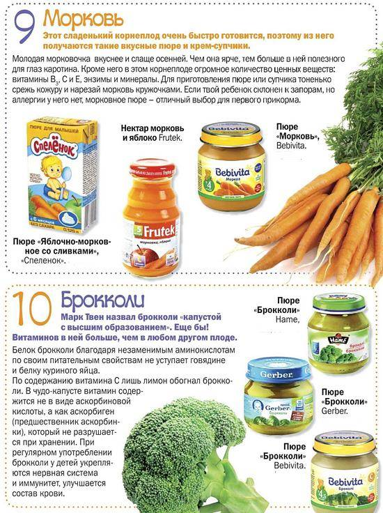 Морковный и другие соки для грудничка: с какого возраста и как правильно вводить в прикорм?