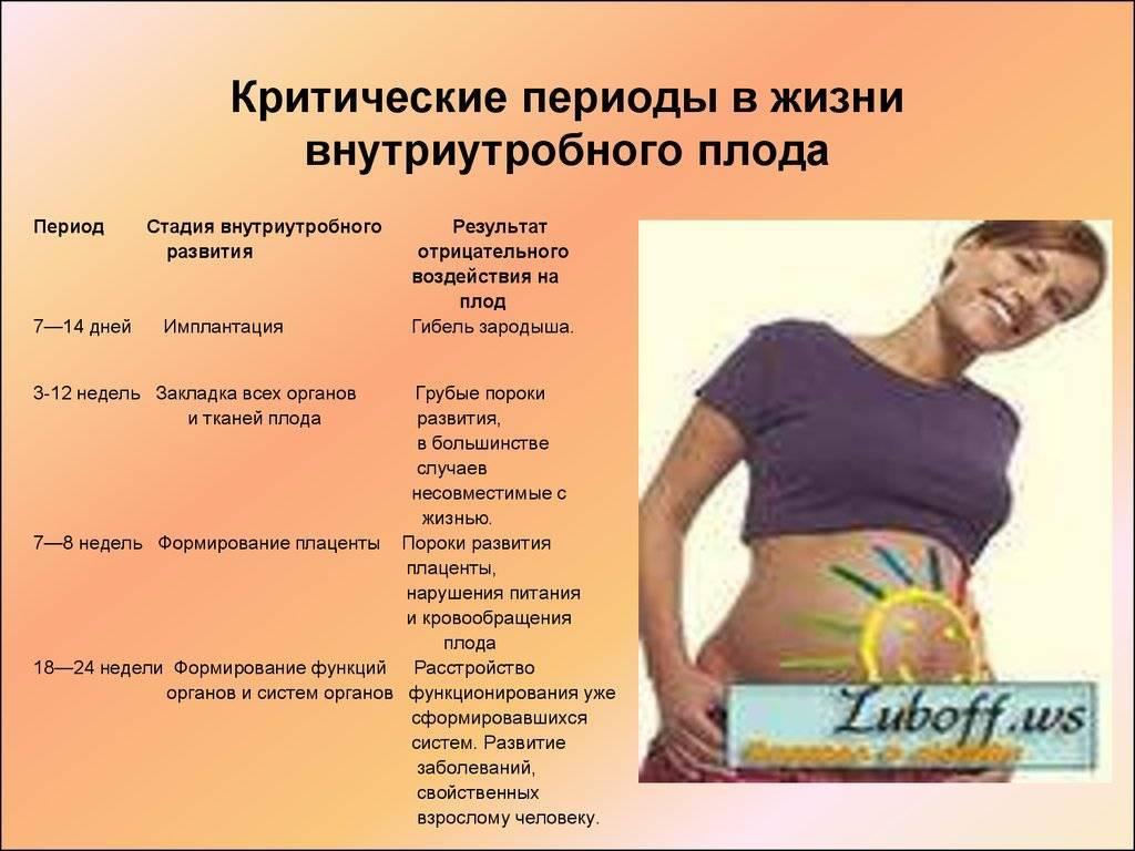 Критические периоды во время беременности. какие недели наиболее опасны? ~ блог о детях