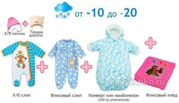 Как одеть новорожденного на прогулку летом, осенью и зимой