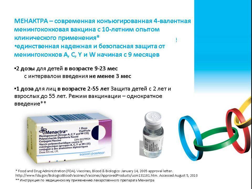 Вакцинация против гемофильной инфекции