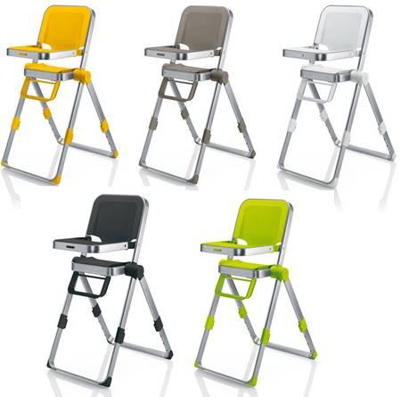 Рейтинг лучших стульчиков для кормления на 2021 год