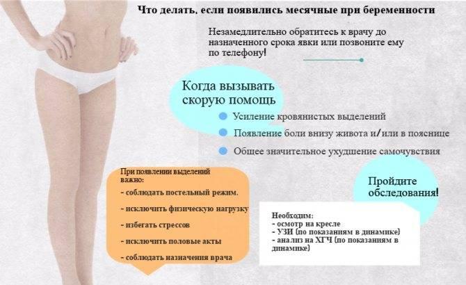 Предменструальный синдром и беременность