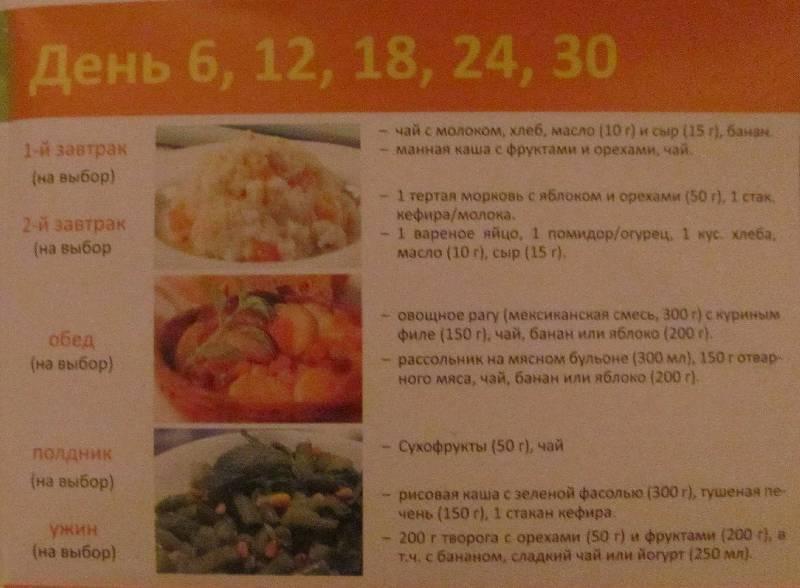 Что можно кушать после кесарева сечения кормящей маме: список разрешенных и запрещенных продуктов, общие принципы диеты