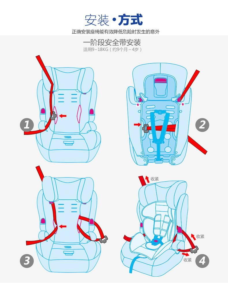 Правила безопасности: как крепить автокресло в машине