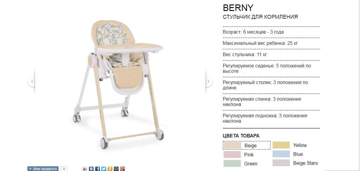 Стульчик для кормления happy baby ecolux отзывы - детские товары - первый независимый сайт отзывов россии
