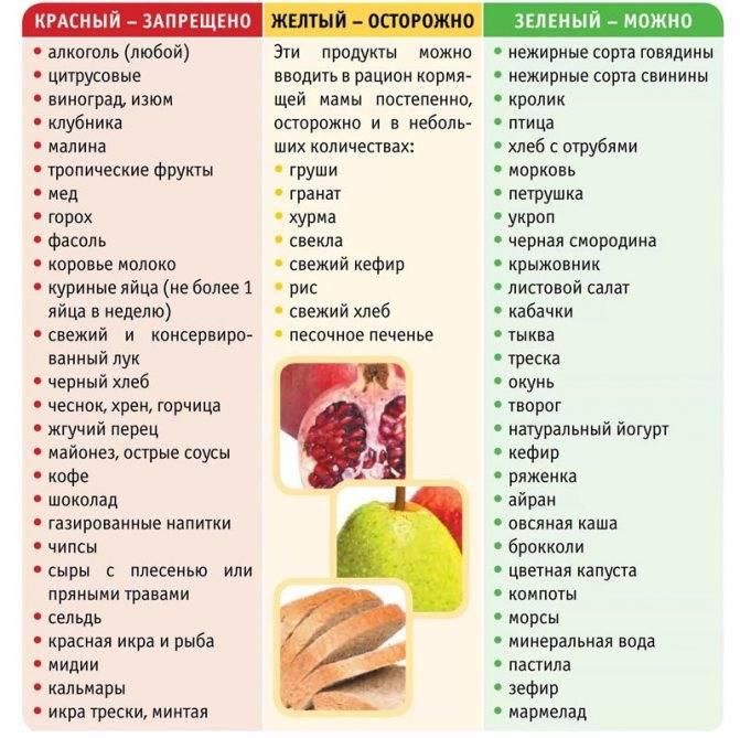 Вред и польза персиков, персики на диете и при грудном вскармливании