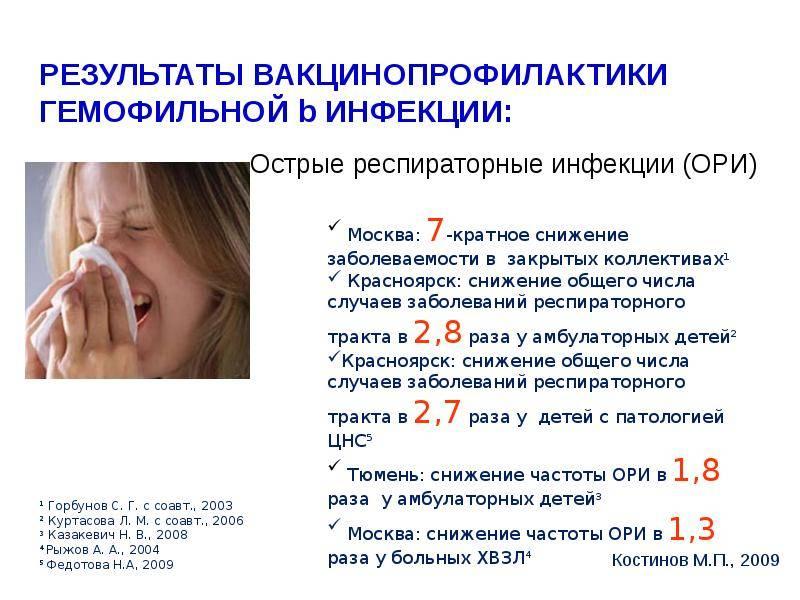 Вакцина против гемофильной палочки